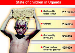 Child Labor Facts In Uganda